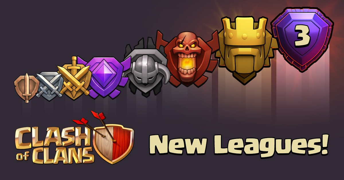 New Leagues From the 1st July of 2015