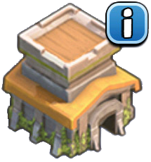 Current Town Hall Level