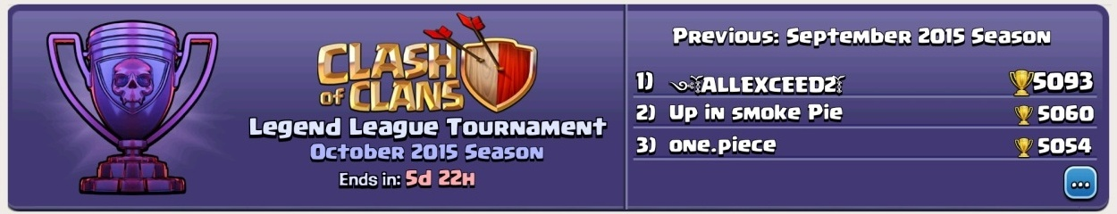 The Legend League Tournament