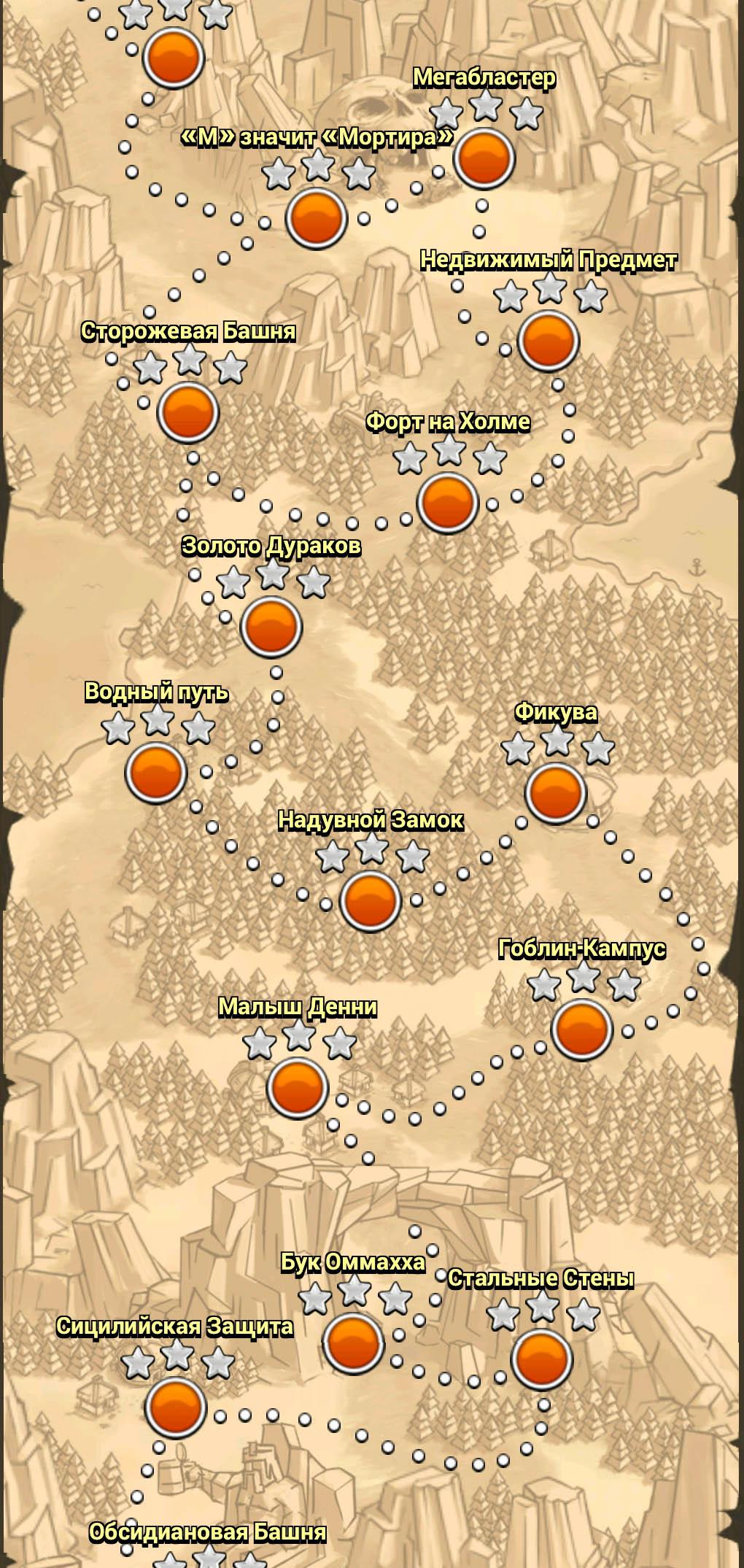 Карта одиночной кампании 2