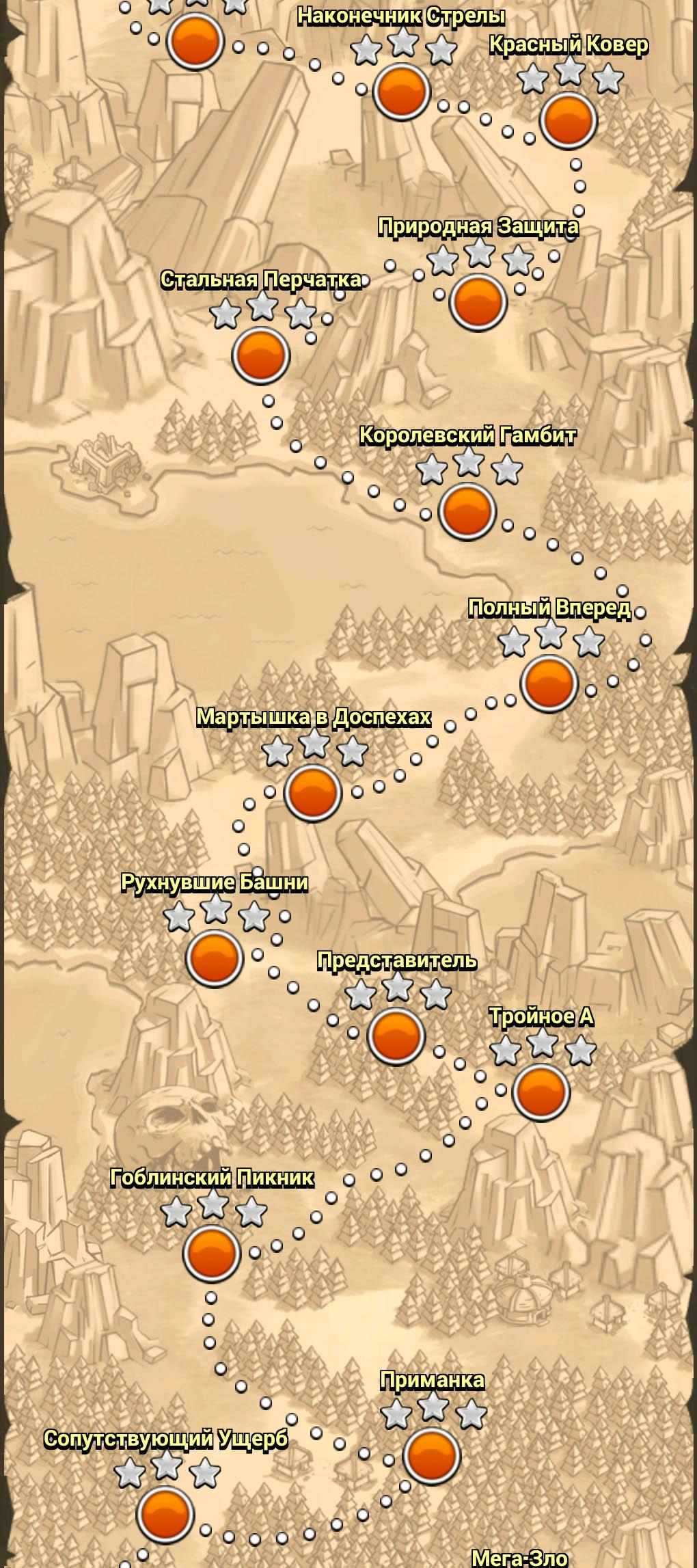 Карта одиночной кампании 3